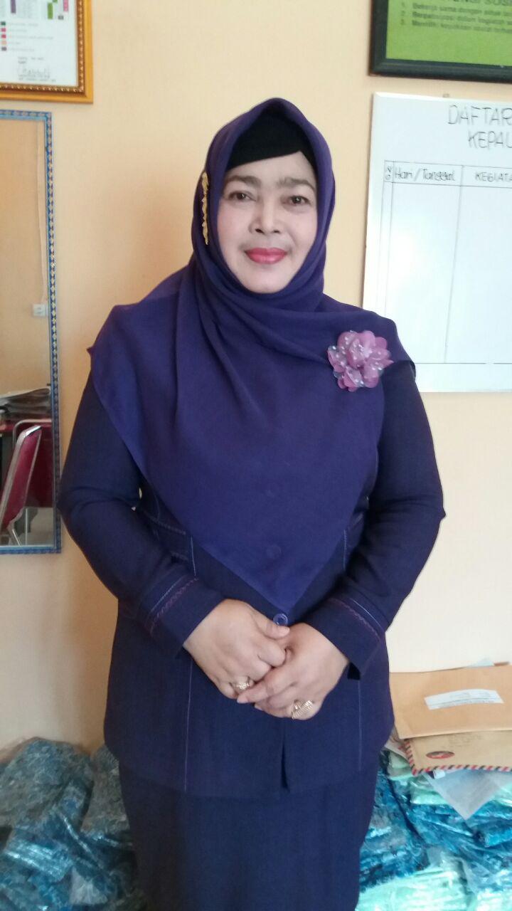 SMA Bukit Barisan Padang